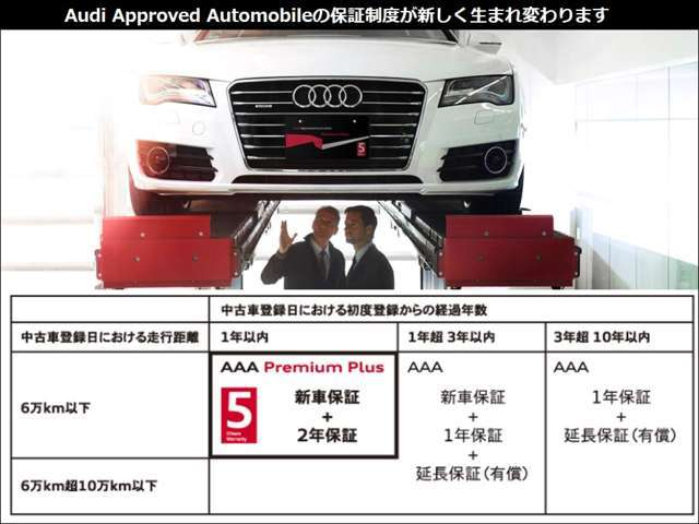 Audi Approved Automobile広島