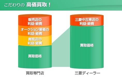カープラザ湘南株式会社 クリーンカー鎌倉